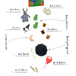 Sensory Bin: Goodnight Moon Theme